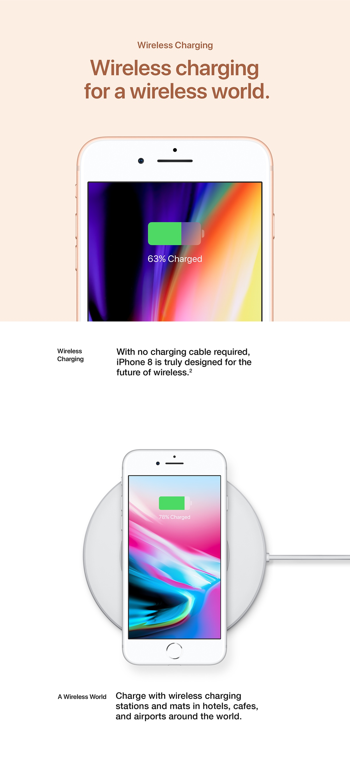 iPhone 8 plus features