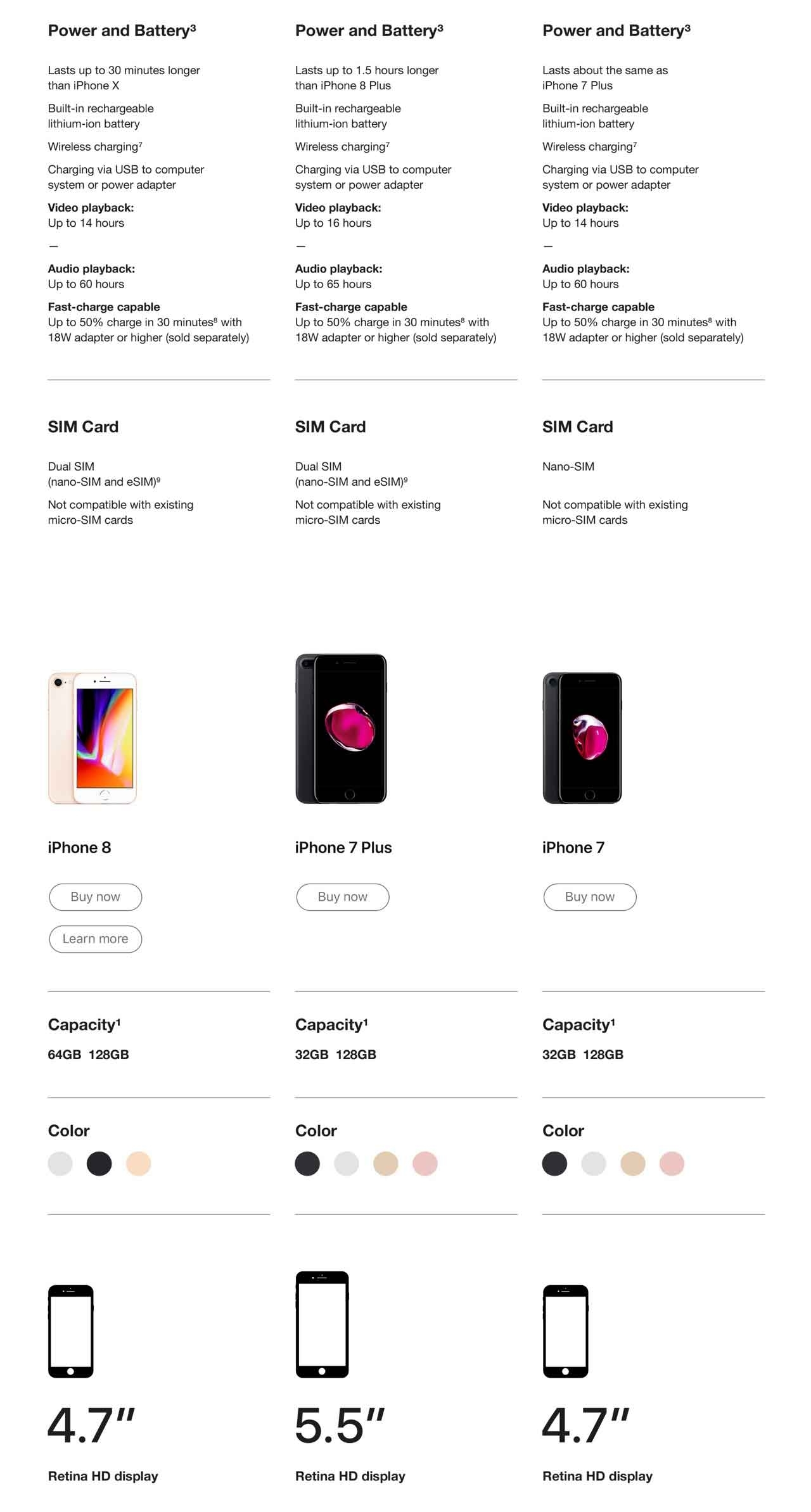 Apple iPhone Compare chart for the iPhone 11 Pro, iPhone 11, iPhone Xs, iPhone Xr, 8 Plus, 8, 7 Plus, and 7